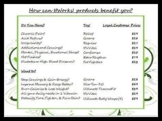 Got any of these issues?!! It Works can help!!