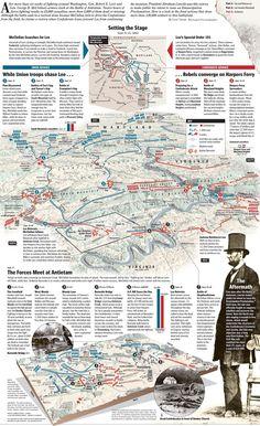 Military Tactics, Military Art, Military History, Civil War Books, Civil War Art, Us History, History Facts, Modern History, American Civil War