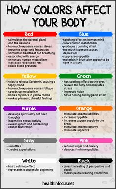 Color meanings - Psychology Psychology How colors affect your body – Color meanings Color Psychology, Psychology Facts, Psychology Experiments, Psychology Meaning, Psychology Studies, Personality Psychology, Behavioral Psychology, Educational Psychology, Kids Psychology