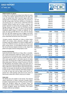 Epic research special report of 11 april 2016  Epic Research is having good experience in market research which is very essential in trading. The advisors are highly skilled and they do fundamental and technical analysis effectively which is very important.