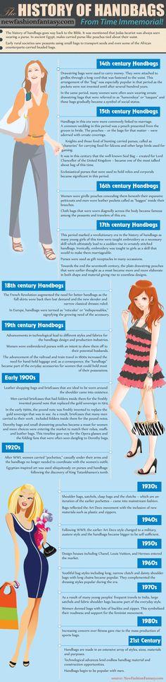 Handbags History-Infographic