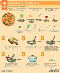 Лаханоризо (постное рагу с капустой и рисом) по-мариупольски [инфографика]