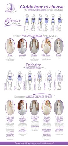 Infographic guide how to choose wedding dress for your body shape, figure dresses a line body types Infographic - The Perfect Solution To Choosing Your Wedding Dress - Wedding Ideas Wedding Dress Body Type, Wedding Dress Shapes, Wedding Dress Cupcakes, Wedding Dress Bustle, Perfect Wedding Dress, Bridal Wedding Dresses, Types Of Wedding Gowns, Cupcake Wedding, Wedding Dress Patterns
