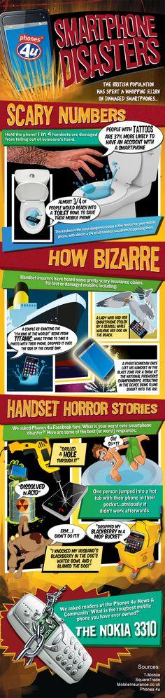 Accidentes de los smartphones #infografia #infographic  --- VISIT http://www.azoncity.com