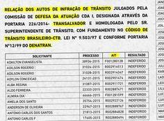 A SEMOB/TRANSALVADOR divulgou resultados dedefesas contraAutos de Infração de Trânsitoe abrindo prazo pararecursos contra multas de trânsito e pontos74550 30.12.15 +http://brml.co/1kx3sQK