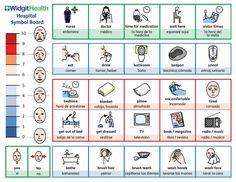 widgit hospital communication board found at httppapremisealertcomus