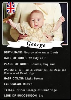 Prince William's son Prince George's stats