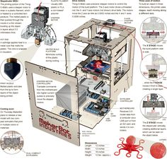 A Machine That Gives Shape to Your Ideas - Graphic - NYTimes.com