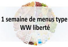 1 semaine de menus type WW liberté