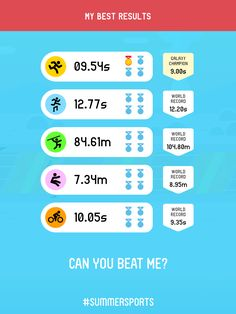 Can you beat my best results in #SummerSports game? #Sports https://itunes.apple.com/app/ketchapp-summer-sports/id1140680115