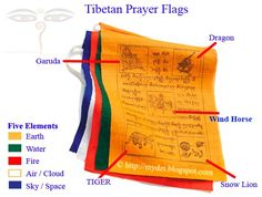 Prayer flags are used to promote peace, compassion, strength and wisdom