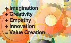 Creativity at Work Value Creation...By Linda Naiman