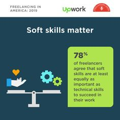 Hot off the press🗞 found soft skills are at least equally as important as technical skills when it comes to freelancing success. Career Path, Equality, Entrepreneur, At Least, Things To Come, Success, America, Hot, Life