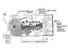 Justicia Alimentaria | lagranja design