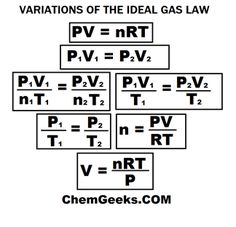 "PV=nRT, ""pivnert"", The Ideal Gas Law"