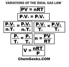 31 Tasich Ideas Science Chemistry Chemistry Chemistry Classroom