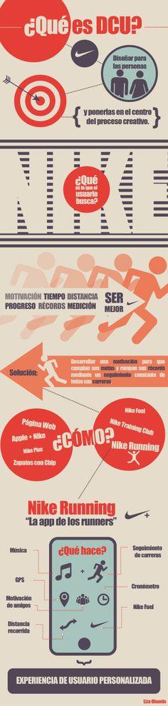 Diseño Centrado en el Usuario, caso Nike Running