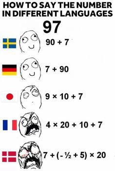 47 New Ideas Funny Facts Humor Language Funny Images, Best Funny Pictures, Funny Facts, Funny Jokes, Hilarious, Funny Sayings, Different Languages, Humor Grafico, Learn French