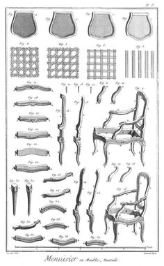 Furniture Design Reference: Diagrams of Century Furniture Broken Down Into Its Components - French Furniture, Miniature Furniture, Classic Furniture, Furniture Styles, Dollhouse Furniture, Furniture Plans, Antique Furniture, Wood Furniture, Furniture Design