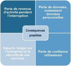 .fr Lock par Afnic : la solution pour protéger ses domaines stratégiques http://urlz.fr/1CY2