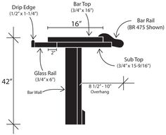 "Bar Rail: 8.5-10"" -- Standard Bar Dimensions & Building Specifications - Hardwoods Inc in Frederick, Maryland"
