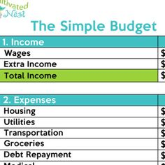How To Make A Simple Budget  Frugal Living Frugal And Goal List