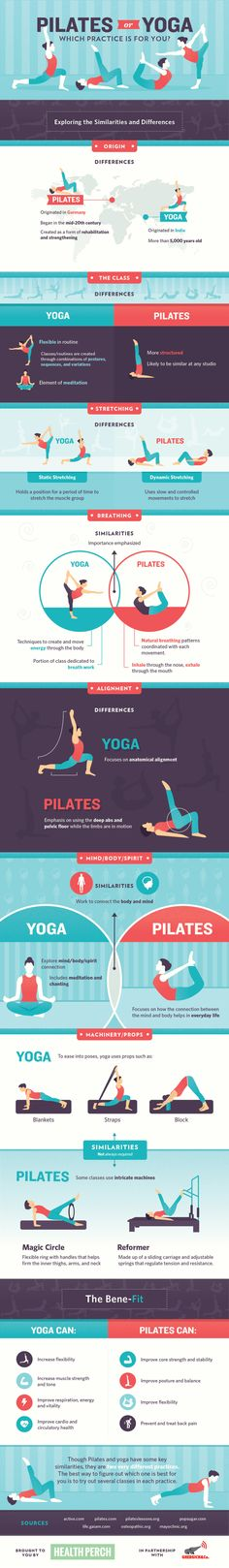 Pilates or Yoga: Which Practice is for You?