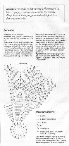Robótki Ręczne 6 2004 - Anna Szewczyk - Álbuns da web do Picasa