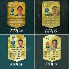 Un veterano de 34 años es el mejor jugador de Premier League en FIFA 17. El rey Zlatan. Como los vinos...