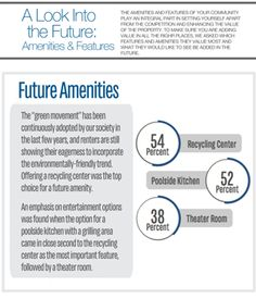 Loveable Amenities and Features for Apartments. What Renters Want.