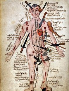 Medieval treatments for wounded men