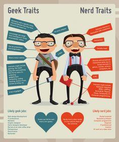 Geek vs. Nerd: I am a geek not a nerd. Get it right