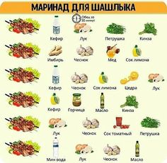 Vegetable Recipes, Meat Recipes, Healthy Recipes, Good Food, Yummy Food, Russian Recipes, Health Eating, Food Hacks, Food Styling