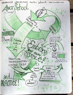 Seven sketchnotes in 1 day - Rebecca Jackson | Flickr