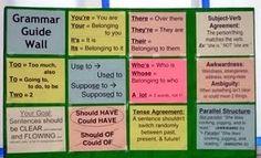 Interactive Grammar Bulletin Board