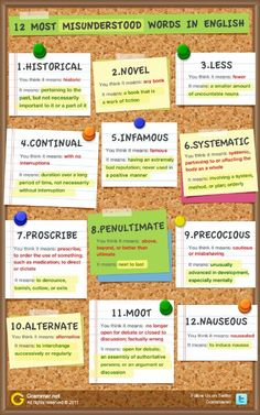 12 most understood words in English