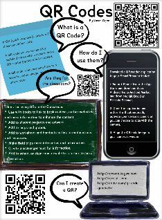 Use QR Codes for Studying! White down questions and put a QR code with the answer under neither it