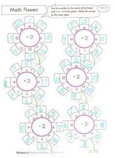 Navegando por la red he encontrado un material interesante para trabajar el cálculo mental de las 4 operaciones básicas; suma, resta, multiplicación y división. Estas actividades están pensadas para hacer …