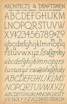 Alphabet to use in margins? Hand Lettering Fonts, Doodle Lettering, Creative Lettering, Lettering Styles, Handwriting Fonts, Penmanship, Lettering Guide, Lettering Design, Calligraphy Alphabet