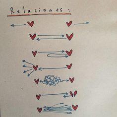 - relacionamentos - umpoucodesorte.com.br