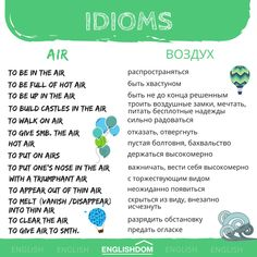 #english #englishvocab #englishvocabulary #englishverbs #englishwords #learnenglish #learnenglishwithus #englishlanguage #englishgrammar #learningenglish #learningenglishisfun #englishtips #britishenglish #americanenglish #englishpronunciation #englishpractice #idioms #summer #summertime #idioms #air