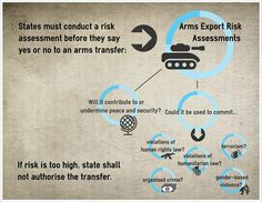 In recent conflicts, over 80% of deaths have been civilians. When the #armstreaty works, it can #savelives. #controlarms #CSP1