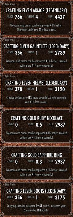 17 Best Skyrim crafts images in 2019   Elder scrolls skyrim, Skyrim