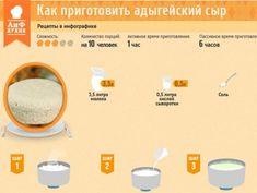 Как приготовить адыгейский сыр   Кухня   Аргументы и Факты