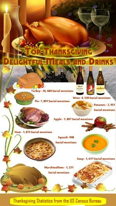 Delightful Thanksgiving Drinks And Meals