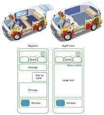 Afbeeldingsresultaat voor toyota hiace campervan layout