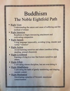 Buddhas Eight Fold Path