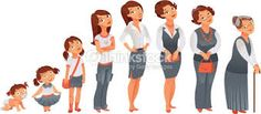 Image result for autism pictures for stages of human development lesson