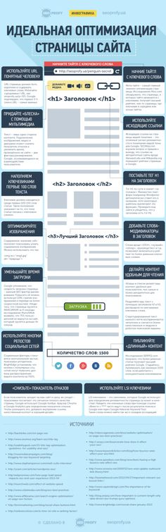 on-page-seo-infographic-seoprofy. Web Design, Logo Design, Marketing Digital, Media Marketing, Corporate Event Design, Web Seo, Web Google, On Page Seo, Wordpress