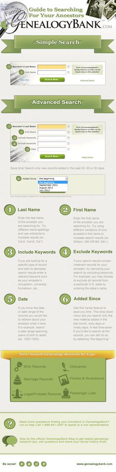 Guide to Searching For Your Ancestors Infographic by GenealogyBank: http://blog.genealogybank.com/genealogybank-ancestor-search-guide.html